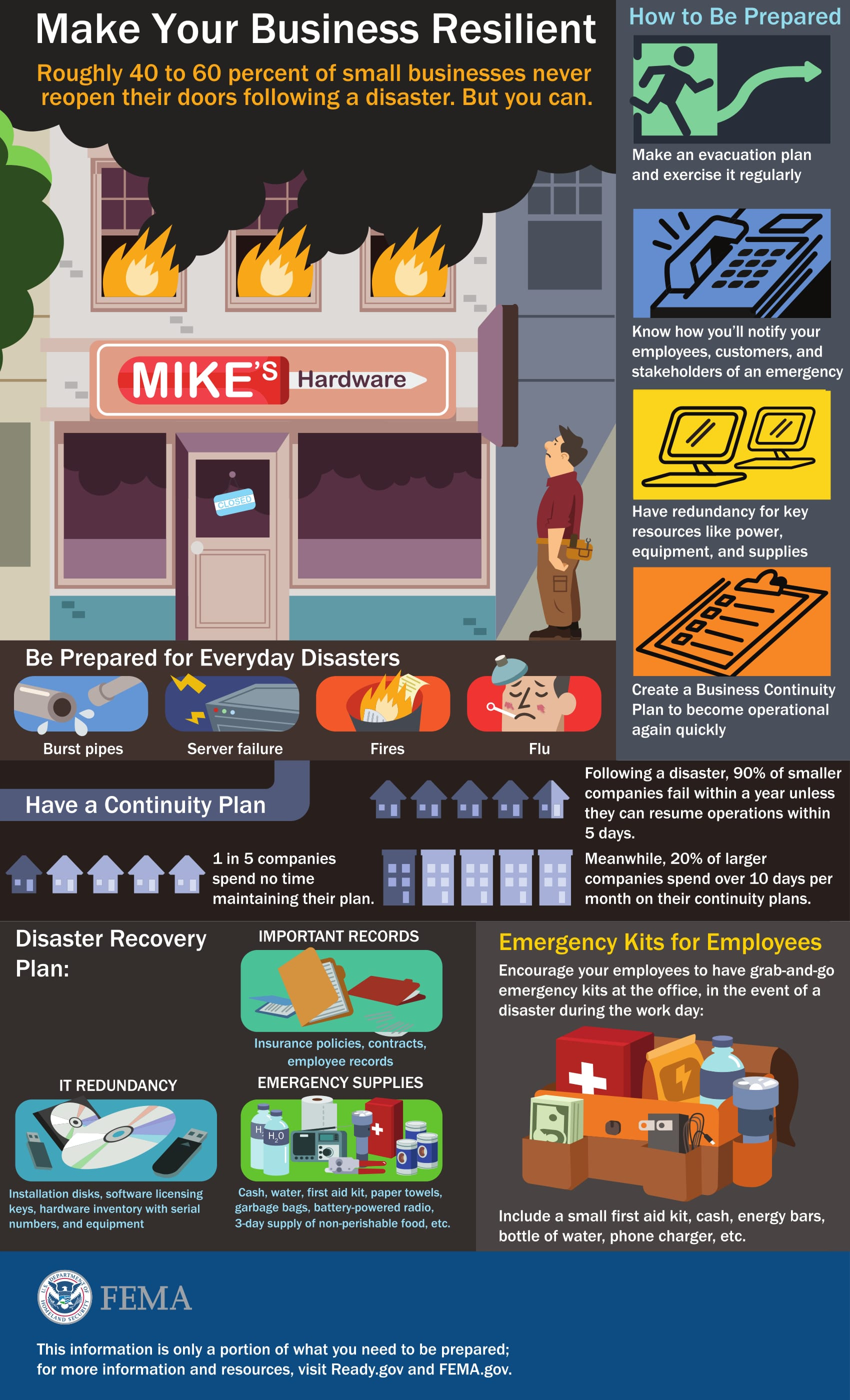 3a_BusinessInfographic-1-1